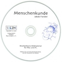 CD101 - Menschenkunde, Illustrationen